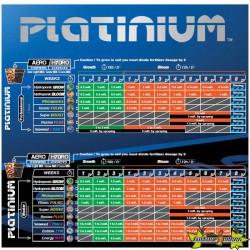 Tableau de culture Platinium Hydro Aéro