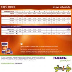 Tableau de culture Plagron Coco