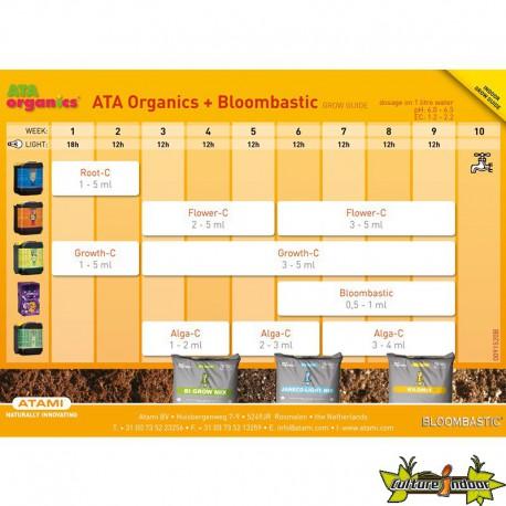 Tableau de culture Atami Organics