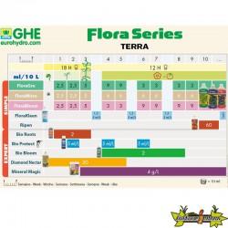 Tableau de culture GHE Flora Serie-terra
