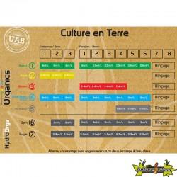 Tableau de culture 1 2 3 4 5 Organics