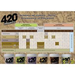 Tableau de culture 420 Organics