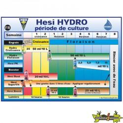 Tableau de culture Hesi Hydro