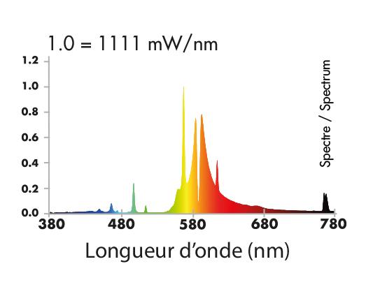 Spectre-HPS-150W-superplant.jpg