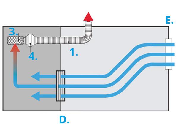 ventilo-passive.jpg