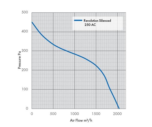 Stratos-250AC.jpg