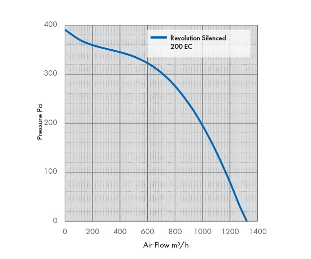 Vector-200EC.jpg