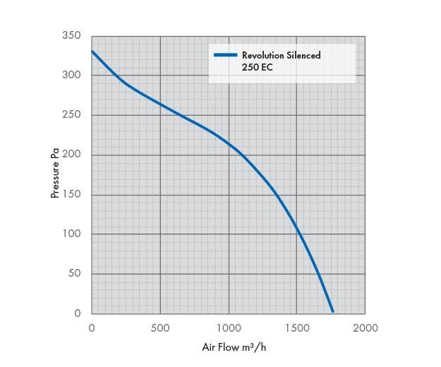 Vector-250EC.jpg