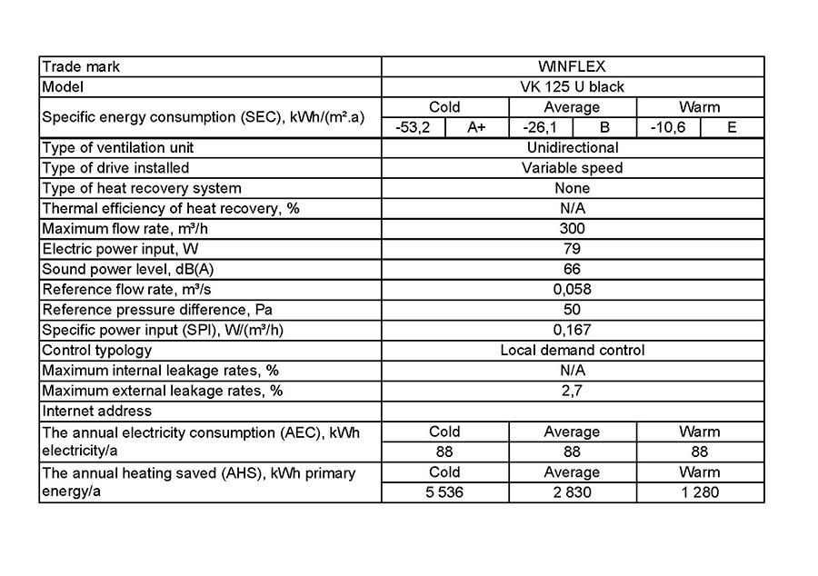 Winflex vku 125mm 365m h thermostat variateur 013 006 for Hotte aspirante deportee